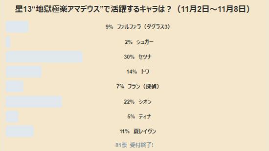 /theme/famitsu/shironeko/anke/anke1109a