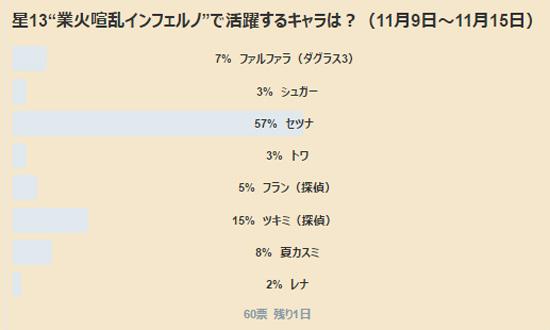 /theme/famitsu/shironeko/anke/anke1115b