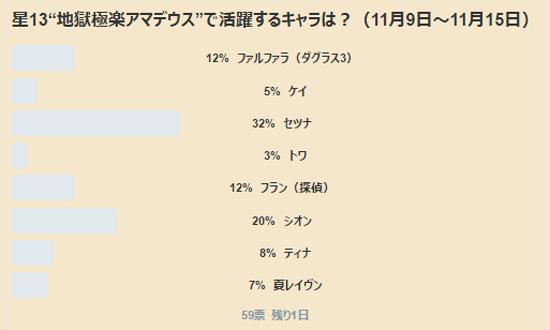 /theme/famitsu/shironeko/anke/anke1115d