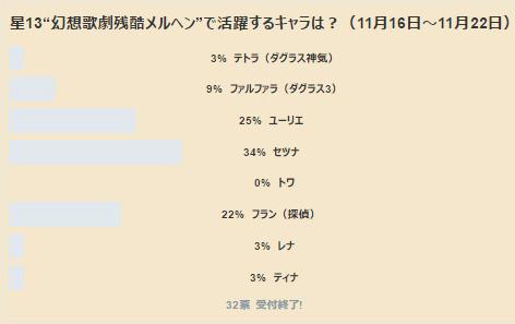 /theme/famitsu/shironeko/anke/anke1123b.jpg
