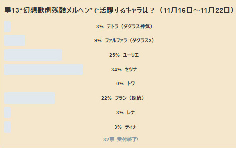 /theme/famitsu/shironeko/anke/anke1123b