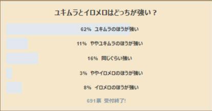 /theme/famitsu/shironeko/anke/anke170414.jpg