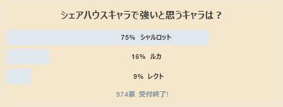 /theme/famitsu/shironeko/anke/anke170511.jpg
