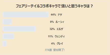 /theme/famitsu/shironeko/anke/anke170830