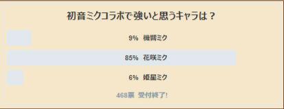 /theme/famitsu/shironeko/anke/anke170908.jpg