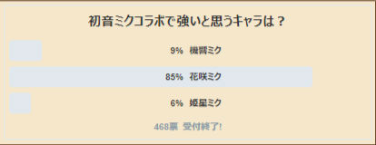 /theme/famitsu/shironeko/anke/anke170908