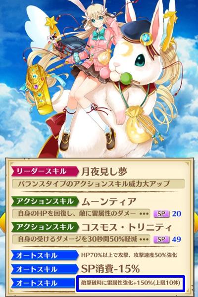 /theme/famitsu/shironeko/rank/1709_3.jpg