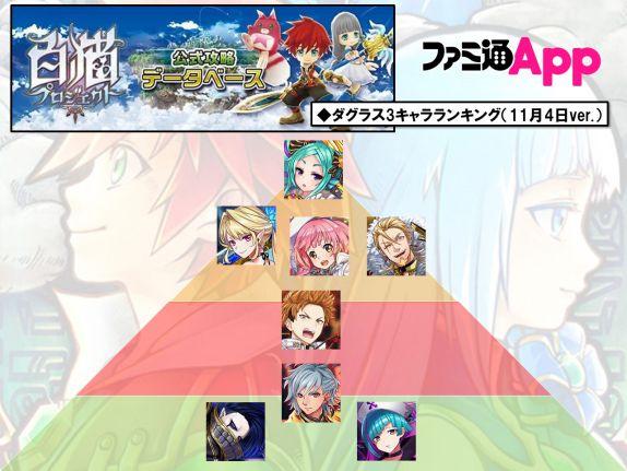 /theme/famitsu/shironeko/rank/D3rank_161104