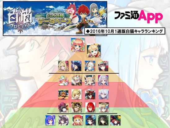 /theme/famitsu/shironeko/rank/rank_161001.jpg