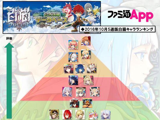 /theme/famitsu/shironeko/rank/rank_161028.jpg