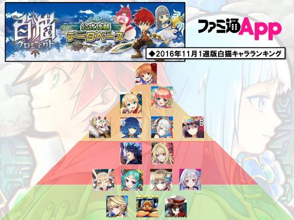 /theme/famitsu/shironeko/rank/rank_161104.jpg