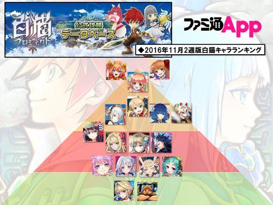 /theme/famitsu/shironeko/rank/rank_161112.jpg