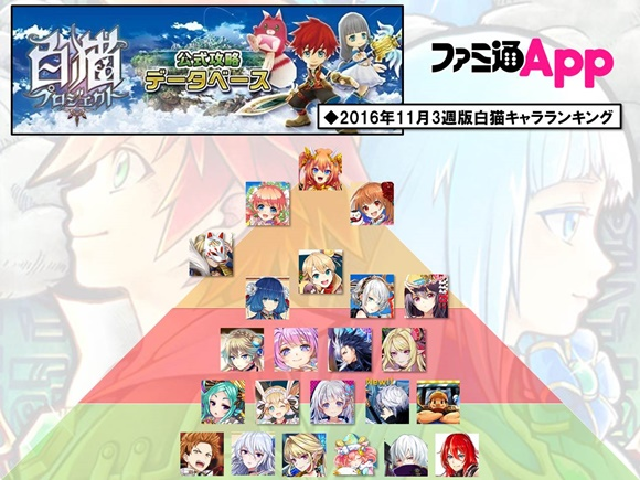 /theme/famitsu/shironeko/rank/rank_161121.jpg