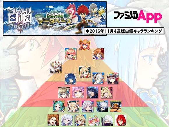 /theme/famitsu/shironeko/rank/rank_161125.jpg