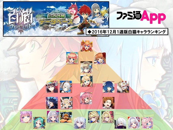 /theme/famitsu/shironeko/rank/rank_161202.jpg