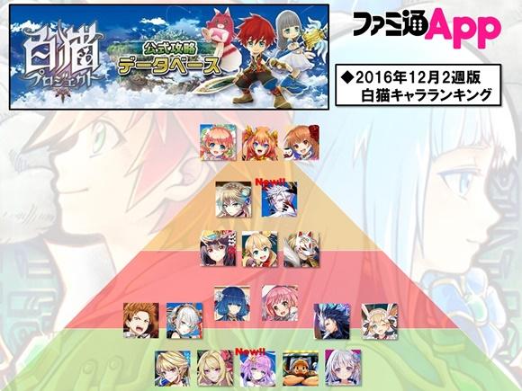 /theme/famitsu/shironeko/rank/rank_161210.jpg