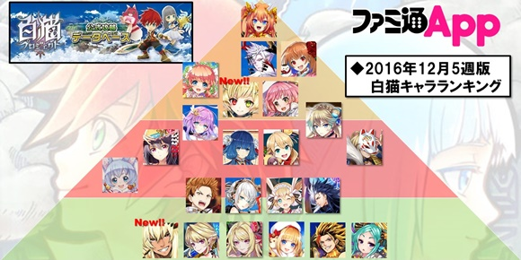 /theme/famitsu/shironeko/rank/rank_161230