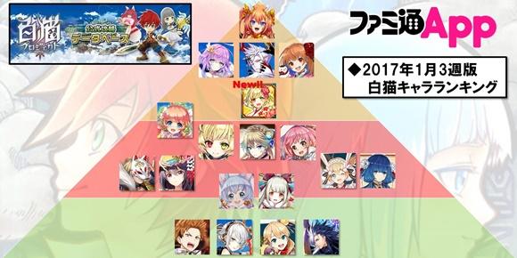 /theme/famitsu/shironeko/rank/rank_170122.jpg
