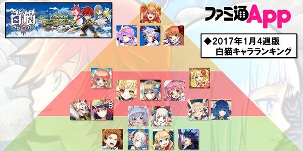 /theme/famitsu/shironeko/rank/rank_170129.jpg