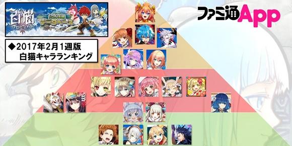 /theme/famitsu/shironeko/rank/rank_170205.jpg