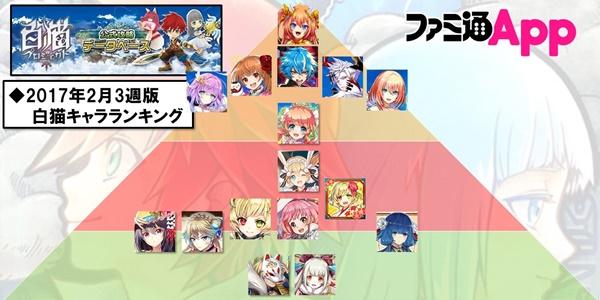/theme/famitsu/shironeko/rank/rank_170212.jpg