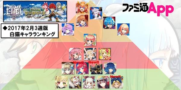 /theme/famitsu/shironeko/rank/rank_170219