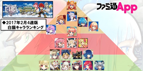 /theme/famitsu/shironeko/rank/rank_170227.jpg