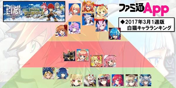 /theme/famitsu/shironeko/rank/rank_170306.jpg