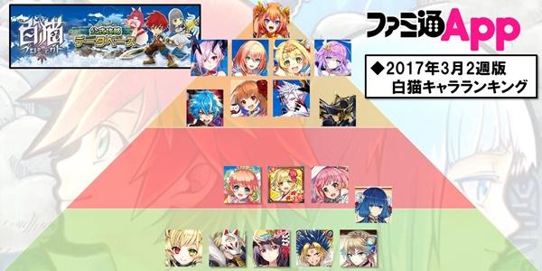 /theme/famitsu/shironeko/rank/rank_170312.jpg