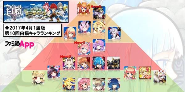 /theme/famitsu/shironeko/rank/rank_170331.jpg