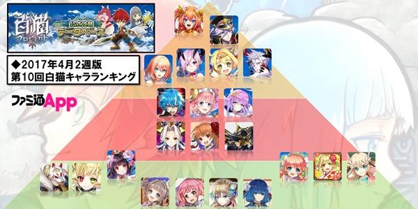 /theme/famitsu/shironeko/rank/rank_170409.jpg