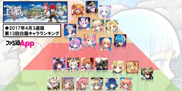 /theme/famitsu/shironeko/rank/rank_170417