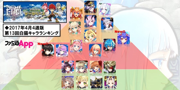 /theme/famitsu/shironeko/rank/rank_170423