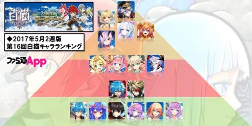 /theme/famitsu/shironeko/rank/rank_170508