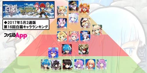 /theme/famitsu/shironeko/rank/rank_170514