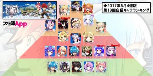 /theme/famitsu/shironeko/rank/rank_170522.jpg